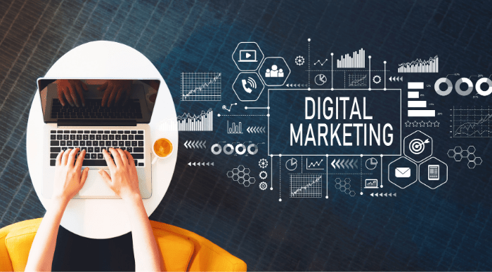 Brand Awareness Romania - Digital marketing